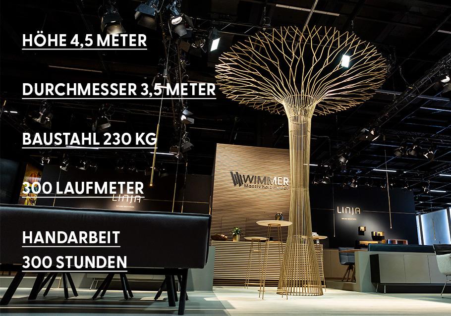 Die Fakten zu unserem LINJA-Baum.
