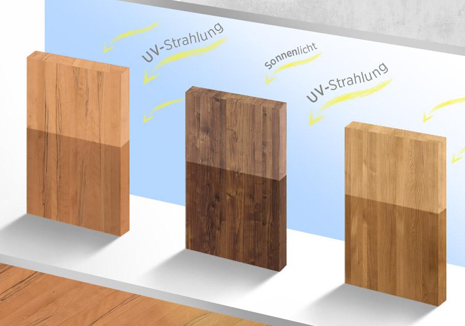 Wimmer Wohnkollektionen: Auswirkung von Sonnenlicht auf Massivholz